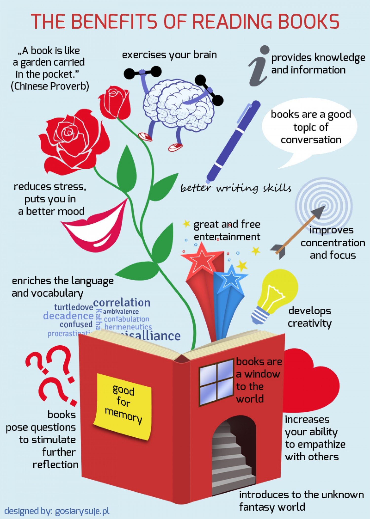 Benefits of Reading Book