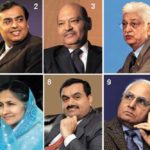 20 Richest World Ranking Indians of 2016