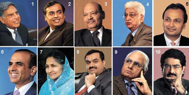 20 Richest World Ranking Indians of 2016