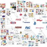 food and drink companies