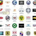 8 Supercars Brands which had redefined the Luxury Car experience
