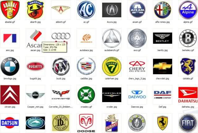Supercars And The Supercar Brands Is Just Same Old Thing New Eager Organizations Chose Quite A While Prior That They Would Change From Making Autos For
