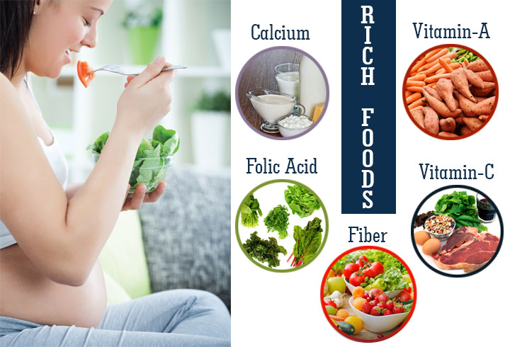 Nutritional Fruits Required During Pregnancy