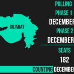 Gujarat Assembly Election 2017
